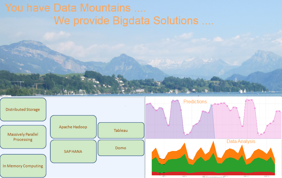 You have Data Mountains, We provide Big Data Solutions