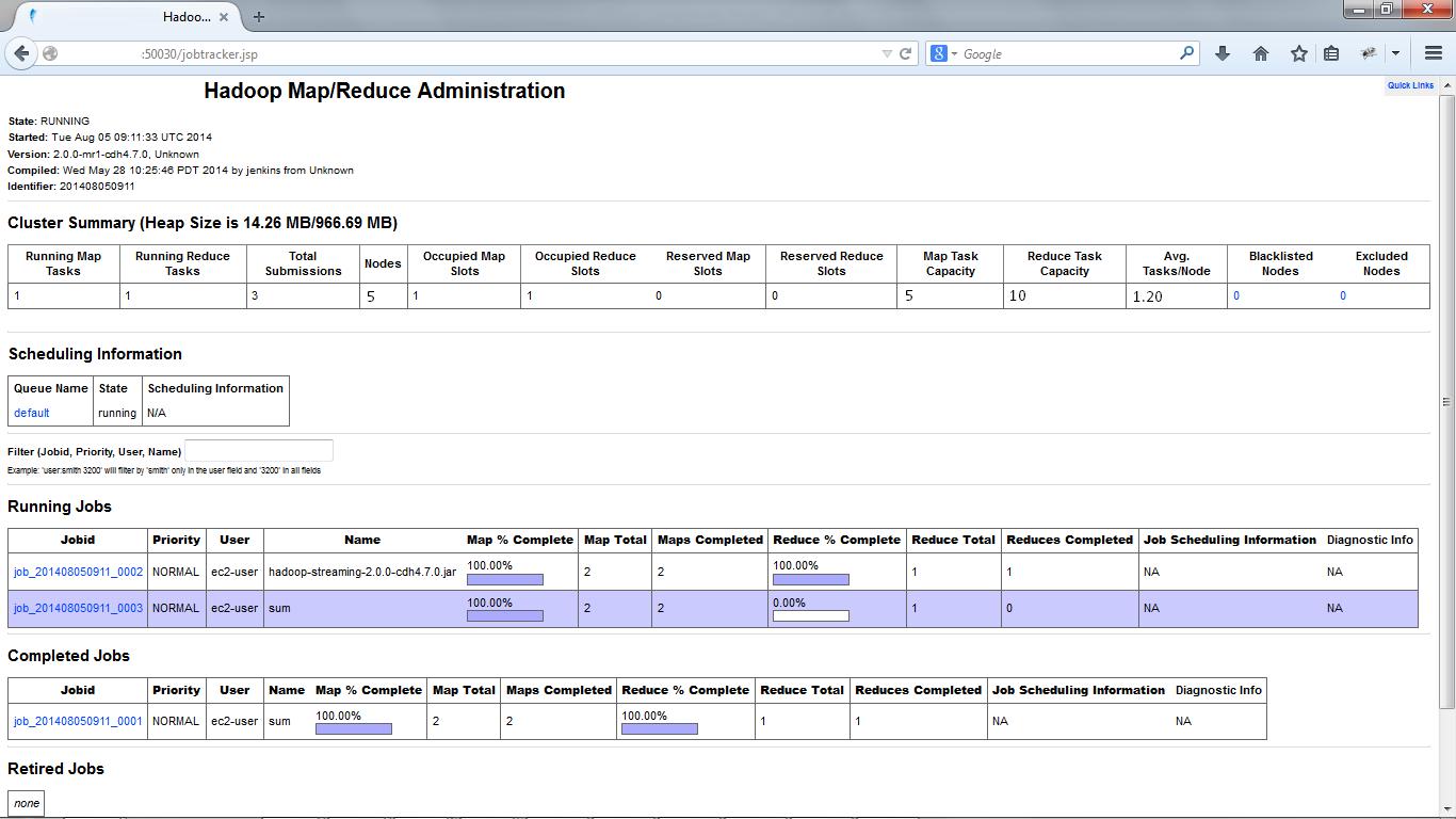 Bigdata Apache hadoop mapreduce monitor screen
